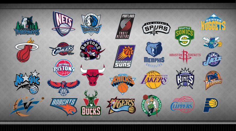 Tất cả các đội bóng NBA