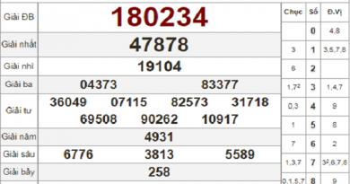 Bảng phân tích lô tô dự đoán kqxsmt ngày 07/03