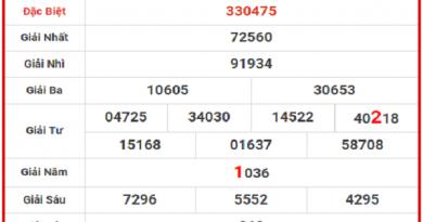 Dự đoán kết quả xổ số Hồ Chí Minh ngày 29/07 chuẩn xác