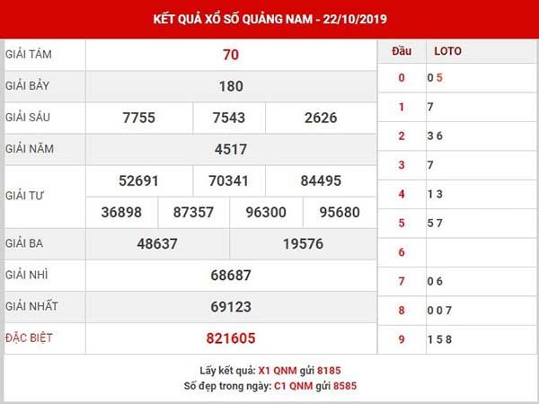 Dự đoán xổ số Quảng Nam thứ 3 ngày 29-10-2019