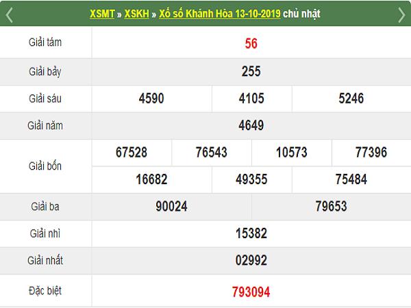 Dự đoán KQXSKH ngày 16/10 chuẩn 100%