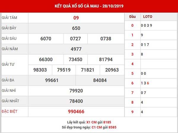 Thống kê sổ xố Cà Mau thứ 2 ngày 04-11-2019