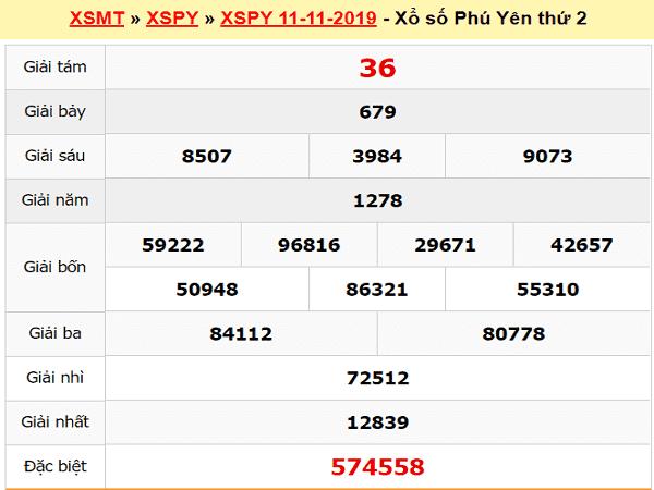 Con số may mắn dự đoán kqxspy ngày 18/11