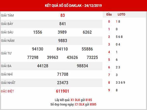 Phân tích XSDLK ngày 31/12/2019