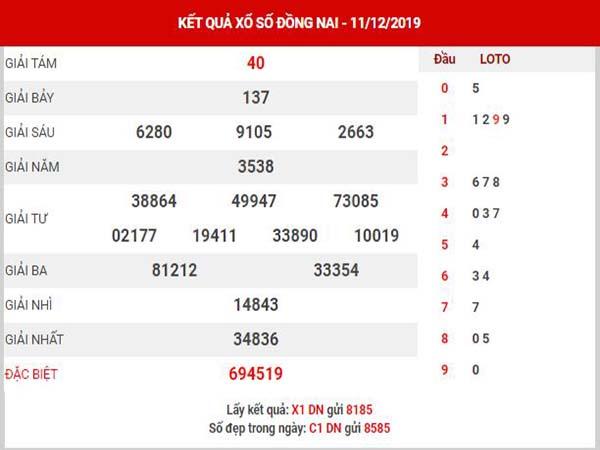 Phân tích XSDN ngày 18/12/2019