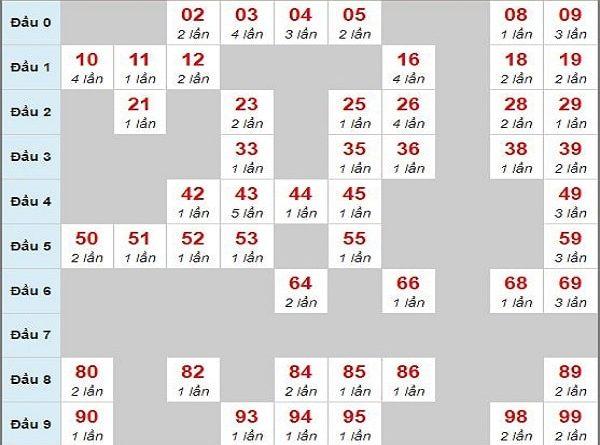 cau-mb-chay-3-ngay-13-1-2020-min
