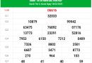 Chốt số dự đoán kết quả XSMB hôm nay ngày 19/2/2020