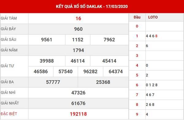 Dự đoán kết quả sổ xố Daklak thứ 3 ngày 24-3-2020