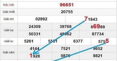 Các cao thủ phân tích kqxsmb ngày 18/03 chuẩn 100%