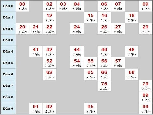 cau-mb-chay-3-ngay-12-3-2020-min