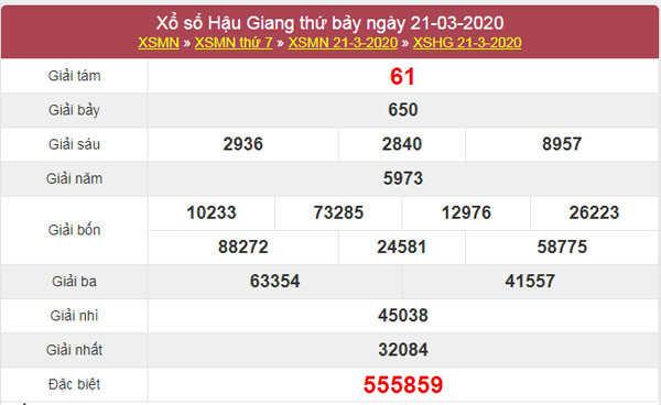 Dự đoán KQXS Hậu Giang 28/3/2020 - Soi cầu XSHG thứ 7