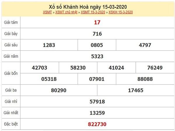 xo-so-khanh-hoa-15-3-2020-min