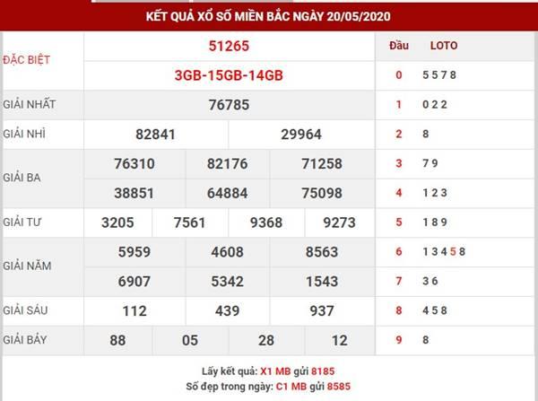 Dự đoán kết quả SXMB thứ 5 ngày 21-5-2020