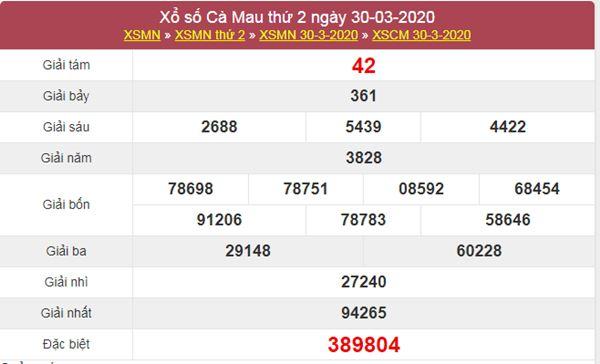 Dự đoán XSCM 4/5/2020 - KQXS Cà Mau thứ 2 hôm nay