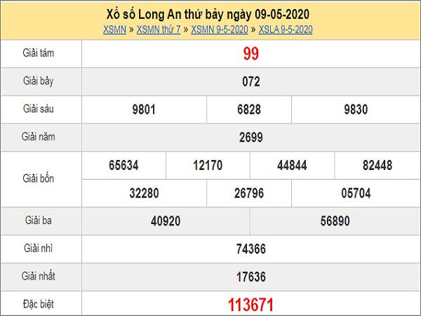 Tổng hợp KQXSLA- Nhận định xổ số Long An thứ 7 ngày 16/05/2020