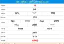 Phân tích kqxs Bến Tre 26/5/2020, chốt số dự đoán kết quả hôm nay