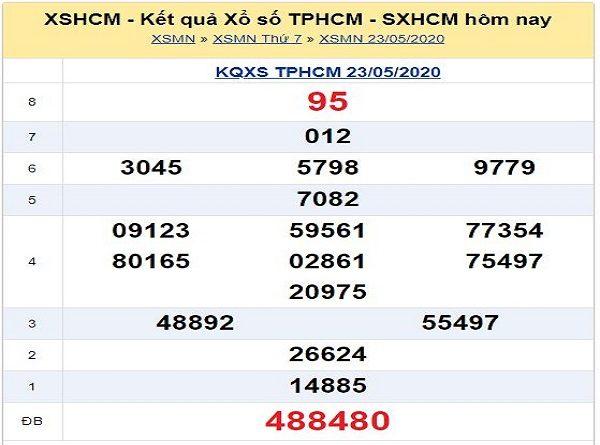 Bảng KQXSHCM- Nhận định xổ số hồ chí minh ngày 25/05/2020 tỷ lệ trúng cao
