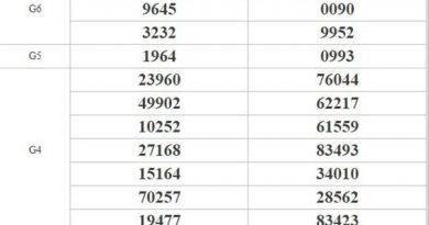 Thống kê KQXSMT 27/5/2020 - KQXS miền Trung thứ 4