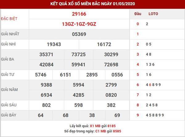 Thống kê loto đẹp xổ số miền bắc thứ 7 ngày 02/05/2020