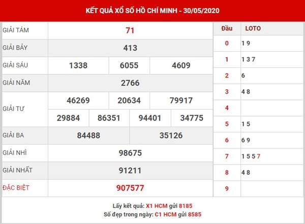 Thống kê xổ số Hồ Chí Minh thứ 2 ngày 1-6-2020