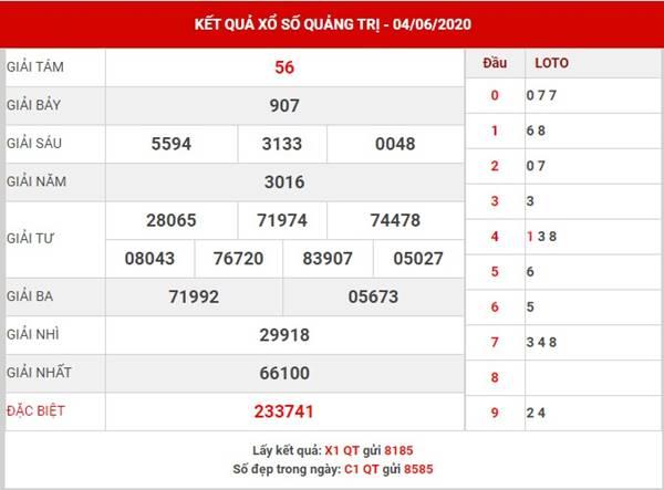 Thống kê SX Quảng Trị thứ 6 ngày 11-6-2020