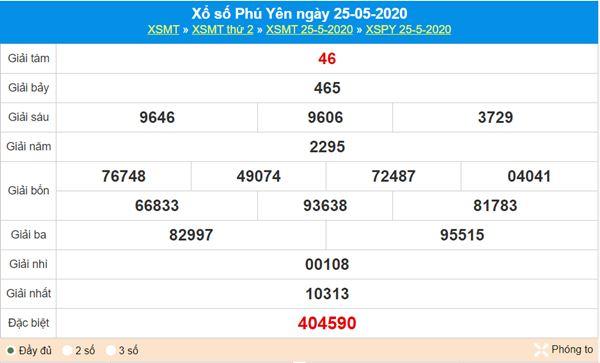 Dự đoán XSPY 1/6/2020 - KQXS Phú Yên thứ 2 hôm nay