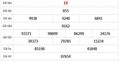 ket-qua-xo-so-Soc-Trang-ngay-3-6-2020-min