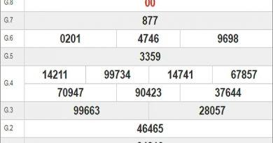 Dự đoán xổ số Đà Nẵng 24-06-2020
