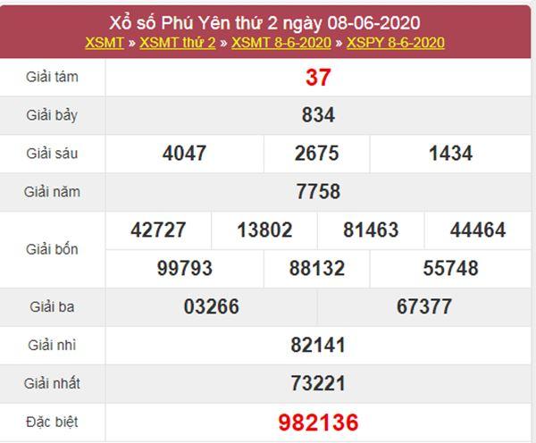 Thống kê XSPY 15/6/2020 chốt KQXS Phú Yên thứ 2