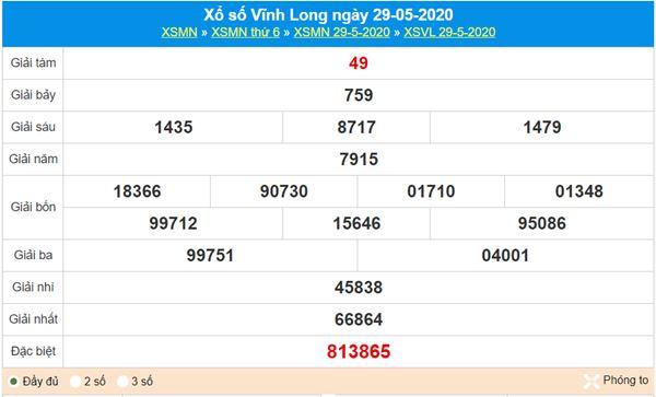 Thống kê XSVL 5/6/2020 chốt KQXS Vĩnh Long thứ 6