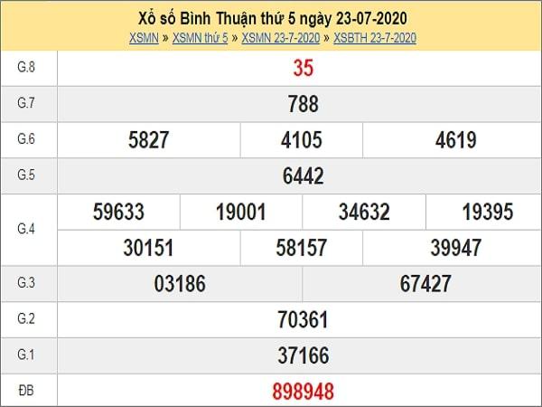 Phân tích XSBTH 30/7/2020