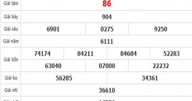 Phân tích KQXSKH- xổ số khánh hòa thứ 4 ngày 29/07/2020