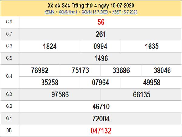 Phân tích XSST 22/7/2020