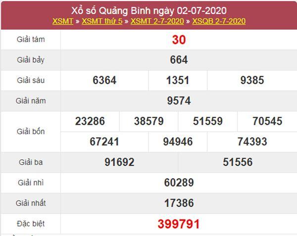 Thống kê XSQB 9/7/2020 chốt KQXS Quảng Bình thứ 5