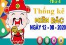 Thống kê XSMB ngày 12/8/2020 – Thống kê KQXS Bắc Ninh thứ 4