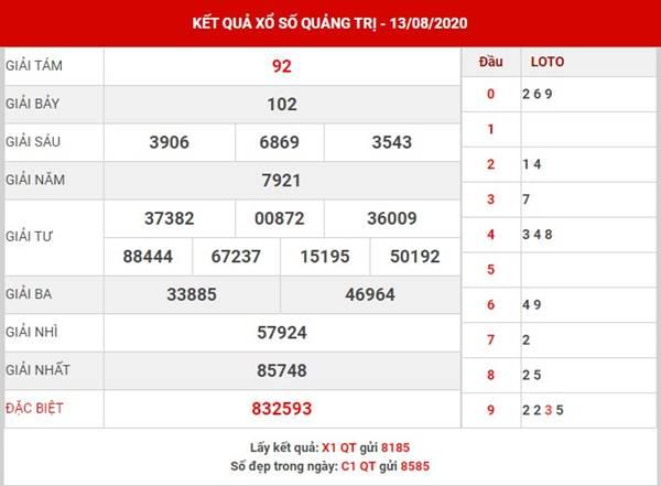 Thống kê SX Quảng Trị thứ 6 ngày 20-8-2020