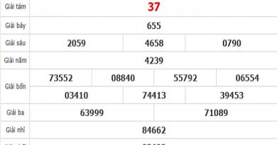 Thống kê KQXSDN-xổ số đà nẵng thứ 7 ngày 01/08/2020 chuẩn