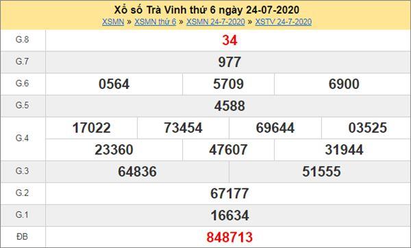 Soi cầu XSTV 31/7/2020 chốt KQXS Trà Vinh thứ 6