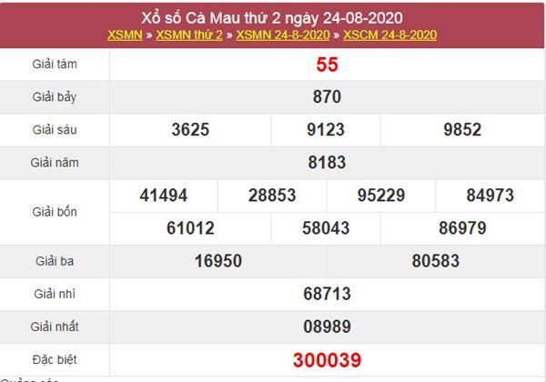 Thống kê XSCM 31/8/2020 chốt số Cà Mau thứ 2 cực chuẩn