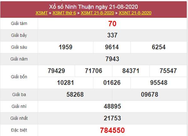 Thống kê XSNT 28/8/2020 chốt lô VIP Ninh Thuận thứ 6