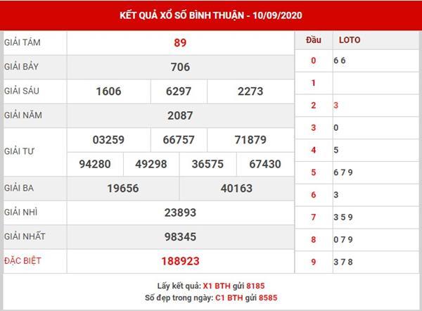 Thống kê Xổ Số Bình Thuận thứ 5 ngày 17-9-2020