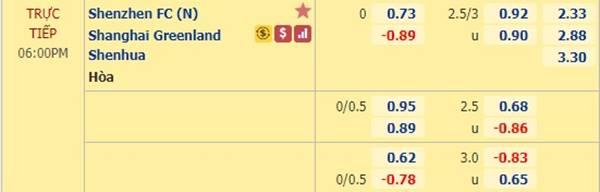 Tỷ lệ kèo giữa Shenzhen FC vs Shanghai Shenhua