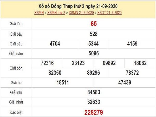 Dự đoán xổ số Đồng Tháp 28-09-2020