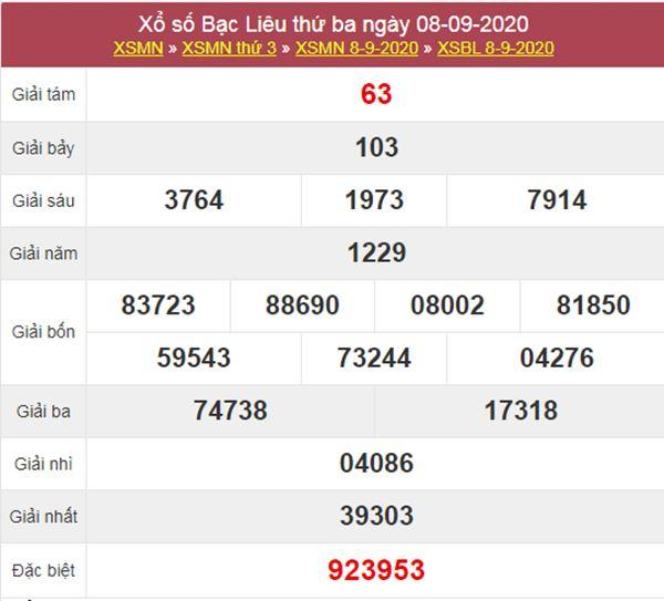 Thống kê XSBL 15/9/2020 chốt số đẹp Bạc Liêu thứ 3
