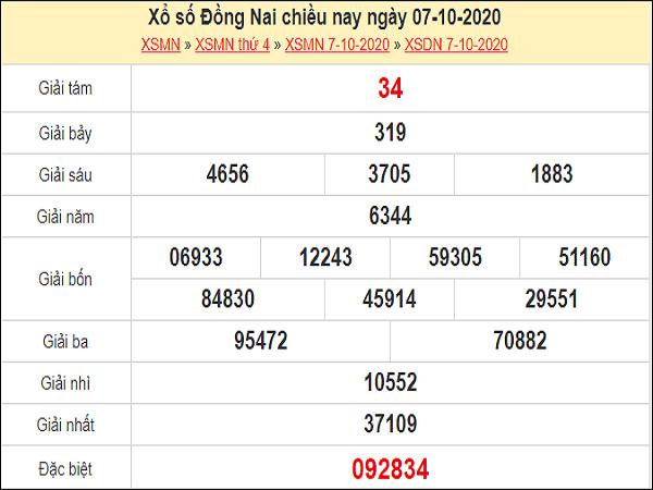Dự đoán xổ số Đồng Nai 14-10-2020