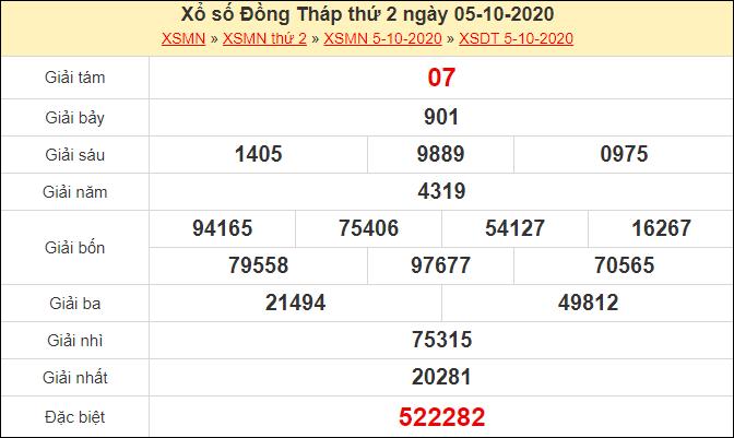 Dự đoán XSDT 12/10/2020