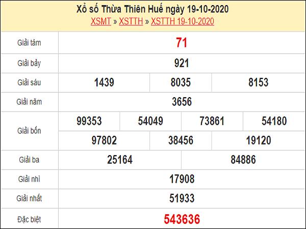 Nhận định KQXSTTH ngày 26/10/2020- xổ số thừa thiên huế chuẩn