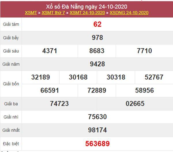 Nhận định KQXS Đà Nẵng 28/10/2020 thứ 4 chính xác nhất