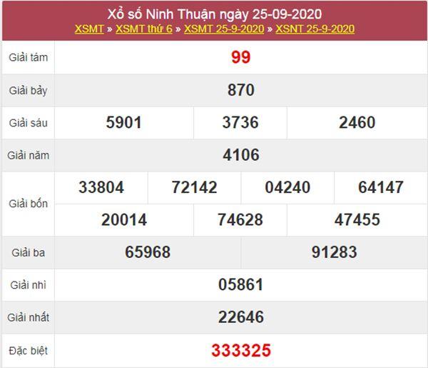 Nhận định KQXS Ninh Thuận 2/10/2020 chốt XSNT thứ 6
