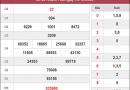 Phân tích kqxs Khánh Hòa 21/10/2020 chốt số dự đoán kq hôm nay